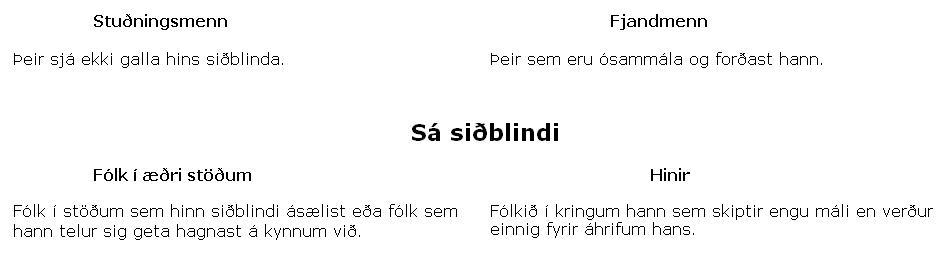 siðblindur prestur og söfnuðurinn