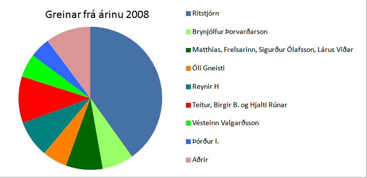 Greinar á Vantrú 2008